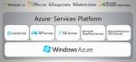 MS-Azure-servicesPlatform
